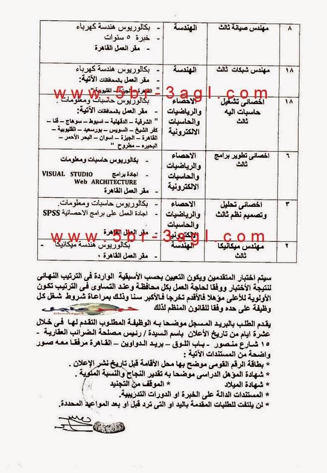 اعلان وظائف واستمارة تقديم مصلحة الضرائب العقارية لكل المحافظات حتى7 / 5 / 2015