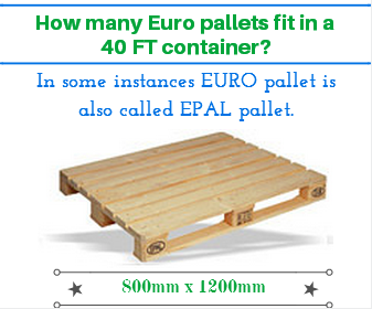 how many euro pallets fit in a 40 ft container export import customs. Black Bedroom Furniture Sets. Home Design Ideas