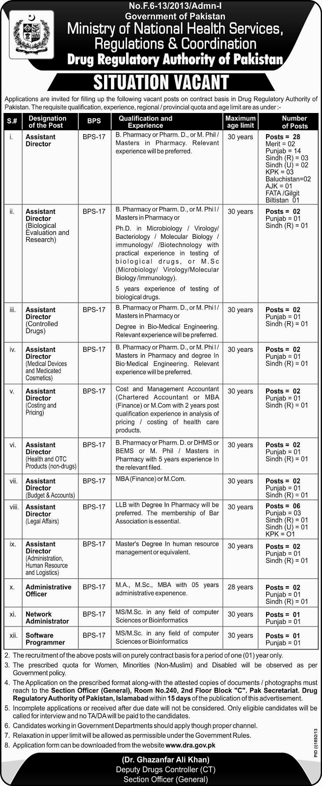 Assistant Director Jobs In Ministry Of Health Islamabad