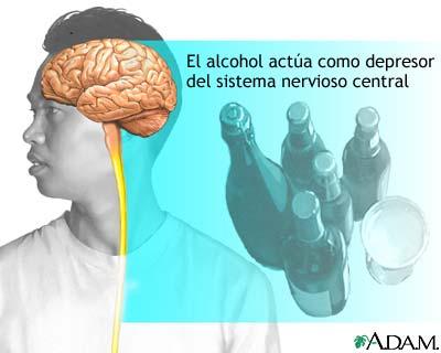 Los criterios al diagnóstico el alcoholismo crónico