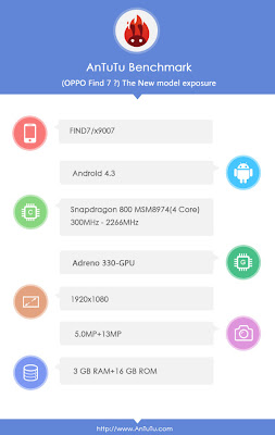 Oppo Find 7 X9007 AnTuTu