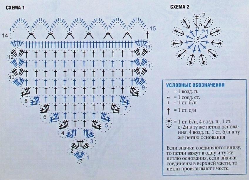 Схемы вязания крючком штор