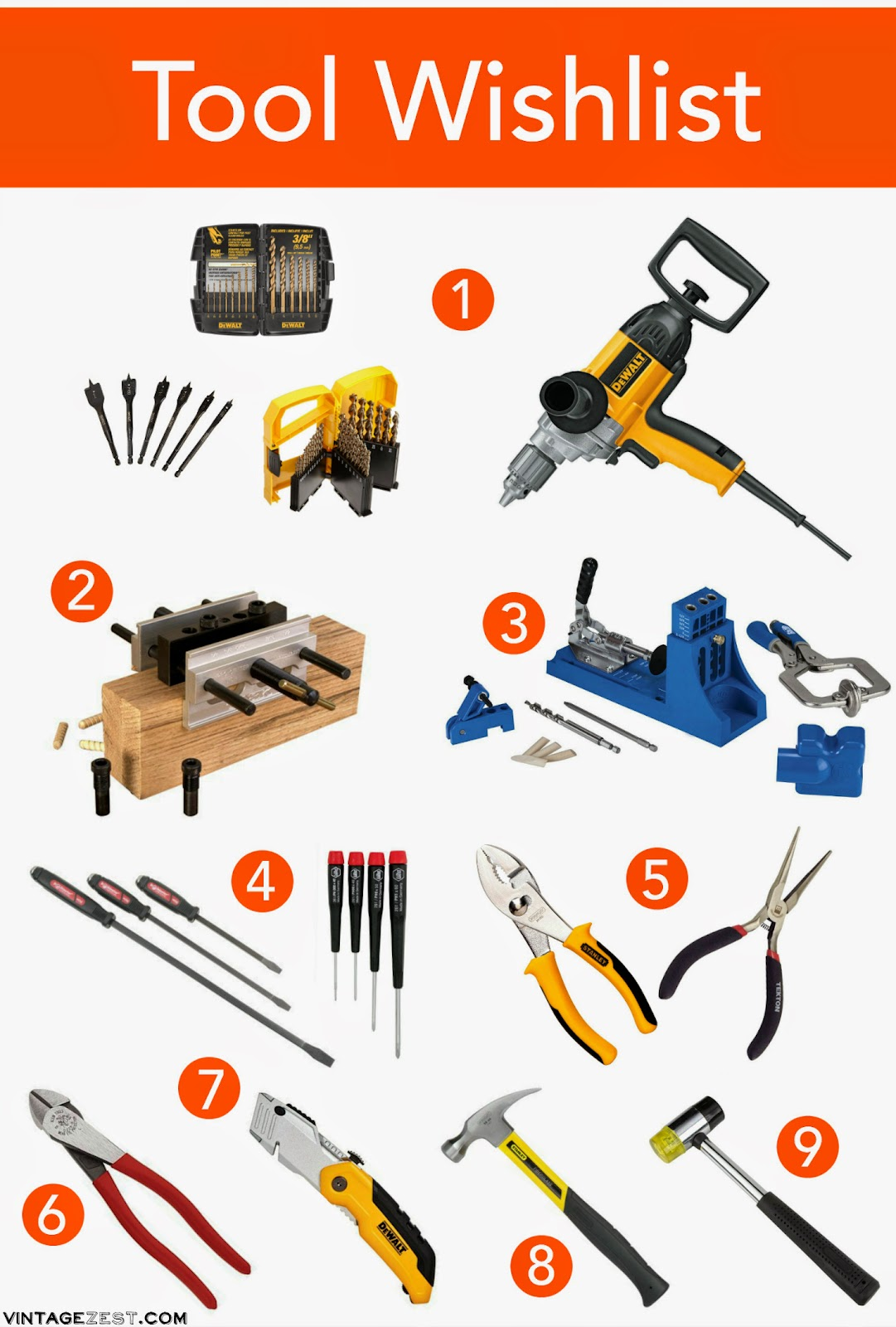 essential woodworking tools list