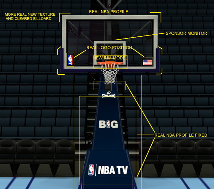 NBA 2K14 PC HD Court & Stadium Pack Mod
