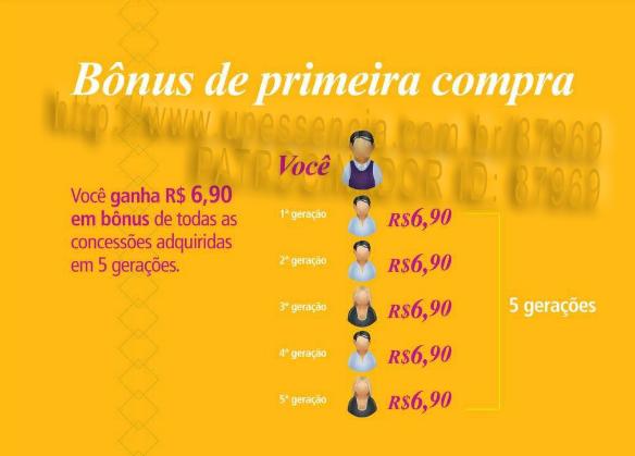 Bonus de compras - up distribuidor