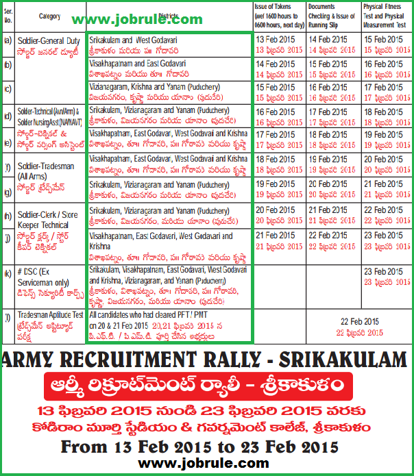 Direct Army Soldier Recruitment Rally at Srikakulam Kodiram Murthy Stadium (A.P) From 13th to 23rd February 2015