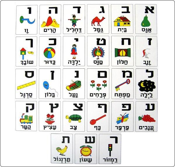 Alfabeto em Hebraico Alfabeto Hebraico Ilustrado