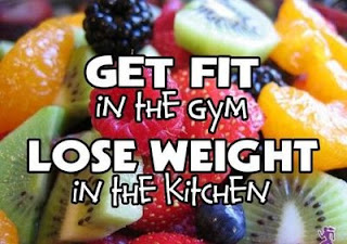 Beachbody, workouts, Coach, Beachbody Coach, lose weight, eat right, abs are make in the kitchen