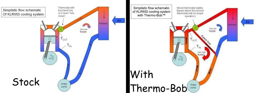 KamoKLR Smart Technologies on the KLR650 – Klr 650 Wiring Diagram Gen 2