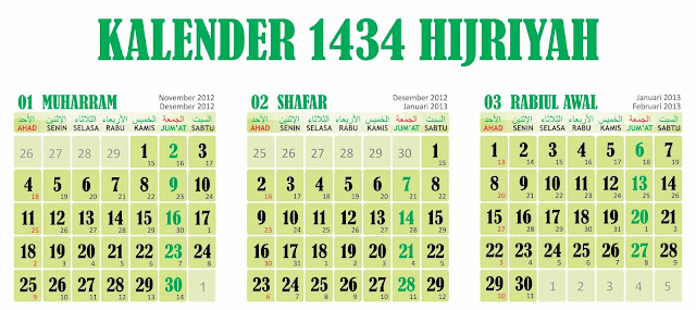 ada tambahan gan, ini yang kalender edisi HIJRIYAH