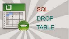 جملة الإستعلام لحذف جدول في قاعدة البيانات SQL
