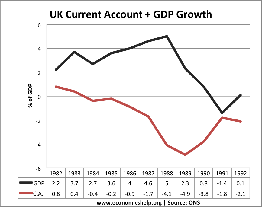 growth of online consumerism in uk essay Well written essay, however some information on consumerism as it effects other less development nations would be helpful.