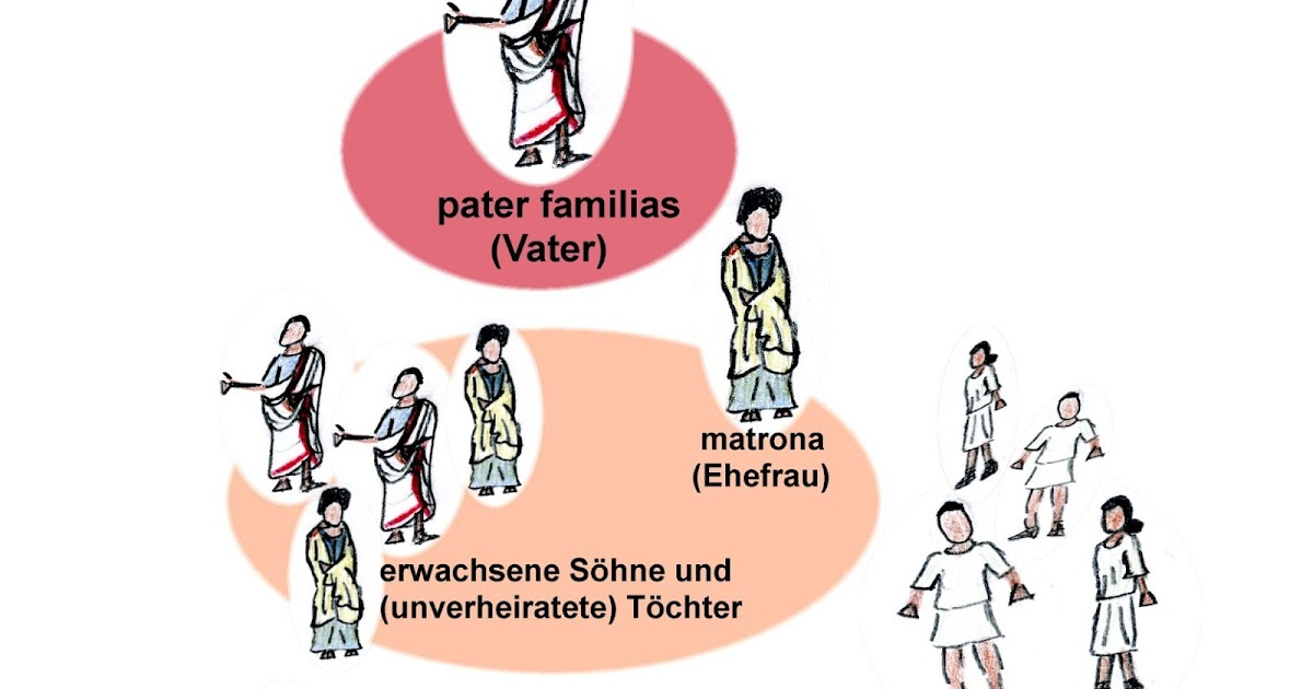 kennenlernen w imperfekcie Freising