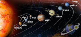 Planets in order.