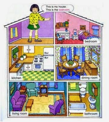 Jugando y aprendiendo juntos rooms of the house las habitaciones de la casa - Partes de la casa en ingles para ninos ...