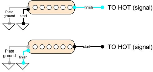 telecaster wiring diagram humbucker single coil images single coil pickup wiring nilza net
