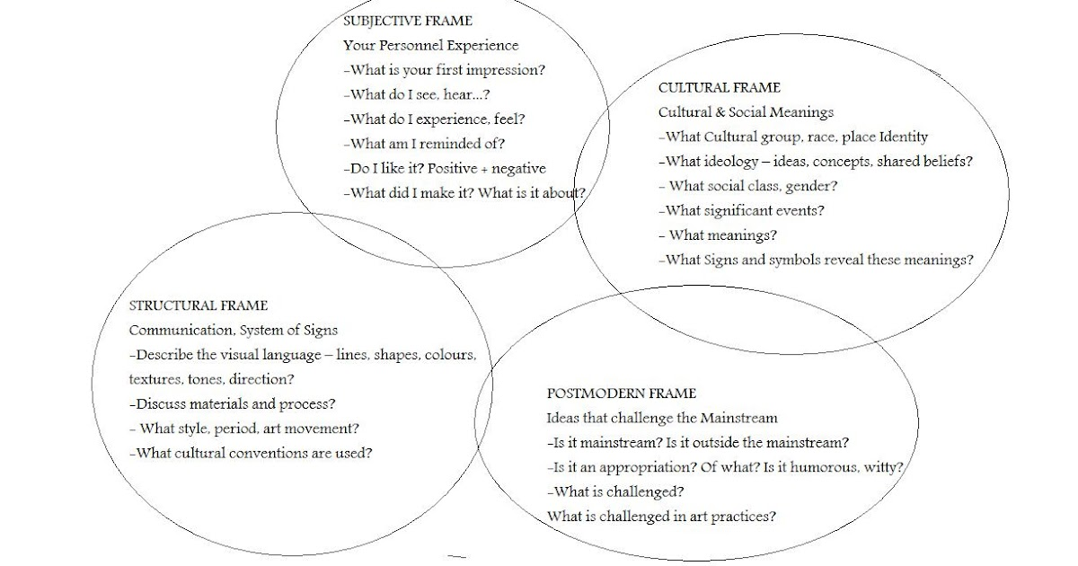 Deleuze Reframed A Guide For The Arts Student Contemporary ...