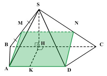 ответ на ЗНО 2014 по математике про пирамиду