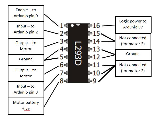 arduino based robots etc   h bridge