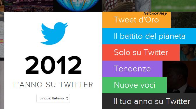 trend tweet hashtag utenti twitter 2012