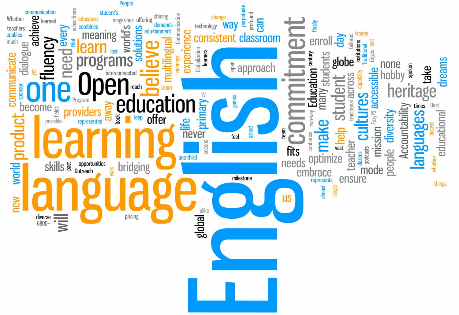 english is an international languge English is also hugely important as an international language and plays an important part even in countries where the uk has historically had little influence it is learnt as the principal foreign language in most schools in western europe.