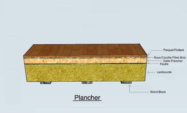 Audio lab studio sch ma construction plancher r gie et cabine batterie - Feutre parquet flottant ...