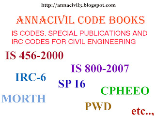 ANNACIVIL CODEBOOKS