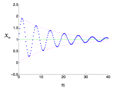 A Cauchy sequence on R