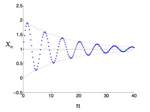 A Cauchy sequence on R