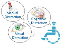 types of distraction