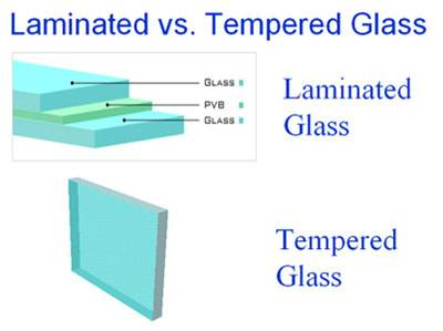 GLASS/POLYVINYLBUTYRAL LAMINATES HAVING DIRECTIONAL SURFACE