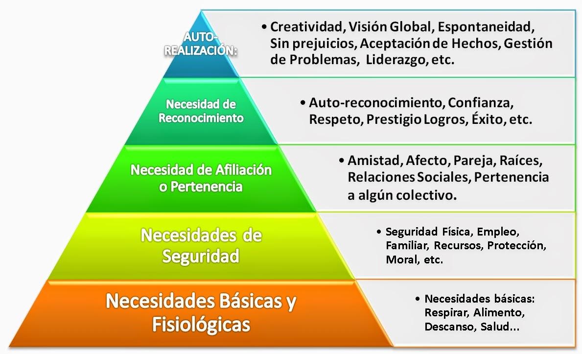 Formación, Empleo y Emprendimiento