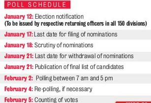 GHMC Elections Polling Dates/Schedule 2016 Notification
