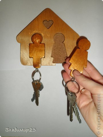 Блог про ключницы для ключей