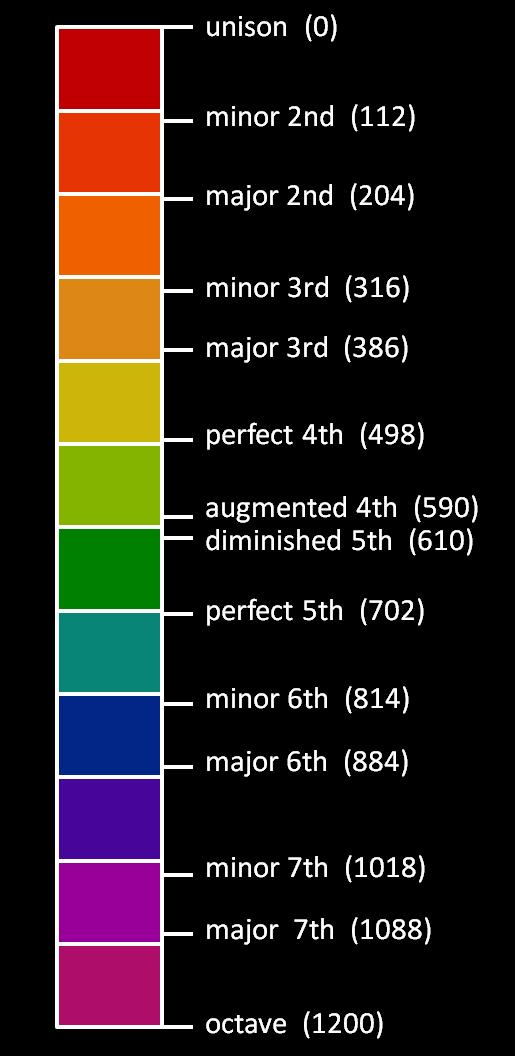 the exact colors of the planets - photo #43