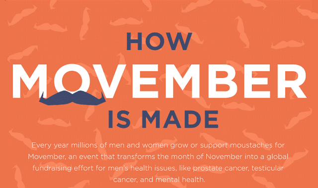 Image: How Movember is Made