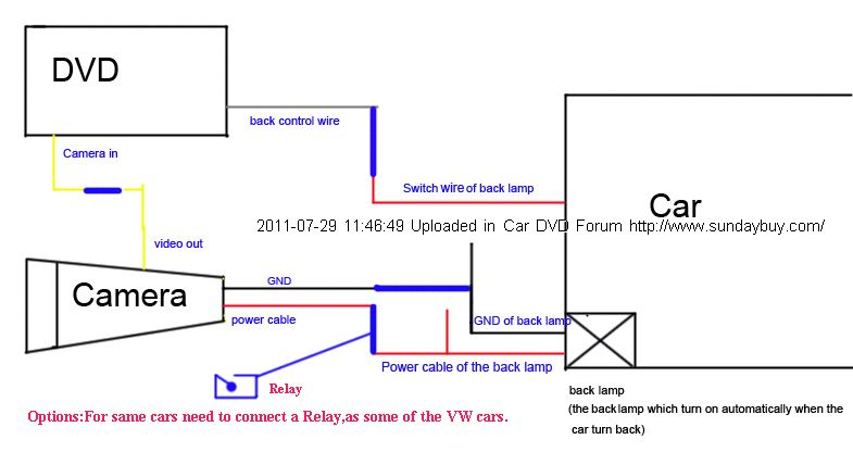 backup+camera how to install a new rear view camera on car ~ oem navigation tft reversing camera wiring diagram at aneh.co
