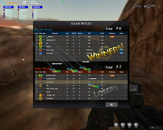 Cheat Point Blank Terbaru 12 Juli 2012