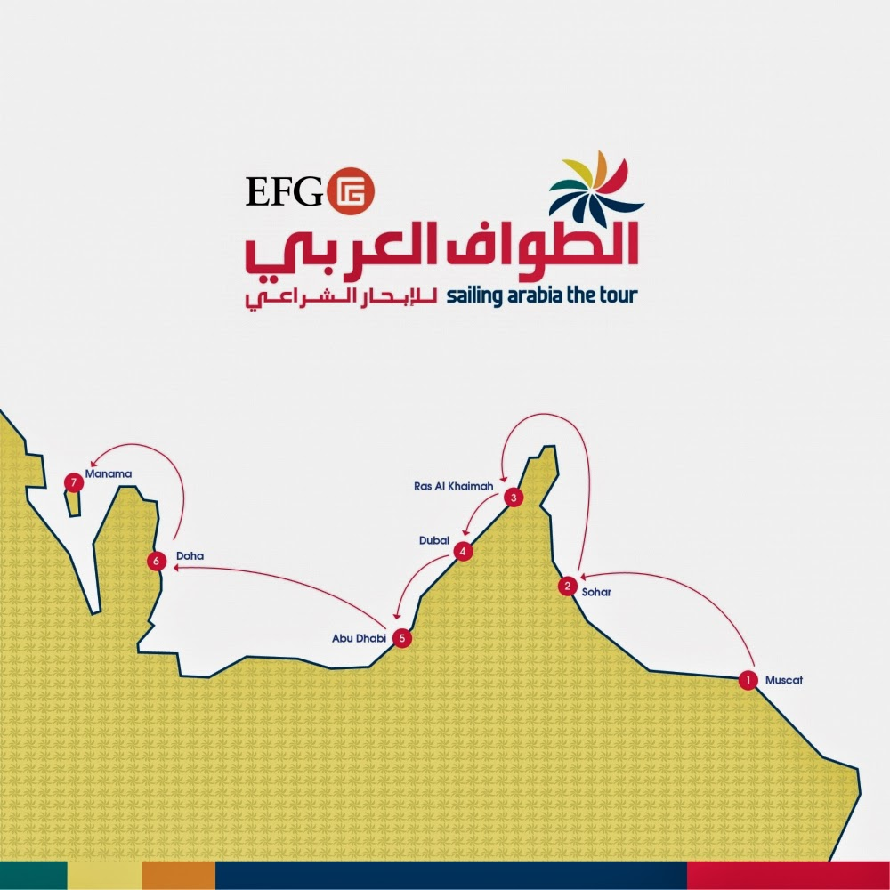 Parcours 2015 du Sailing Arabia The Tour