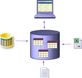 SQL Recovery Tool to Repair Corrupt MDF Database SQL