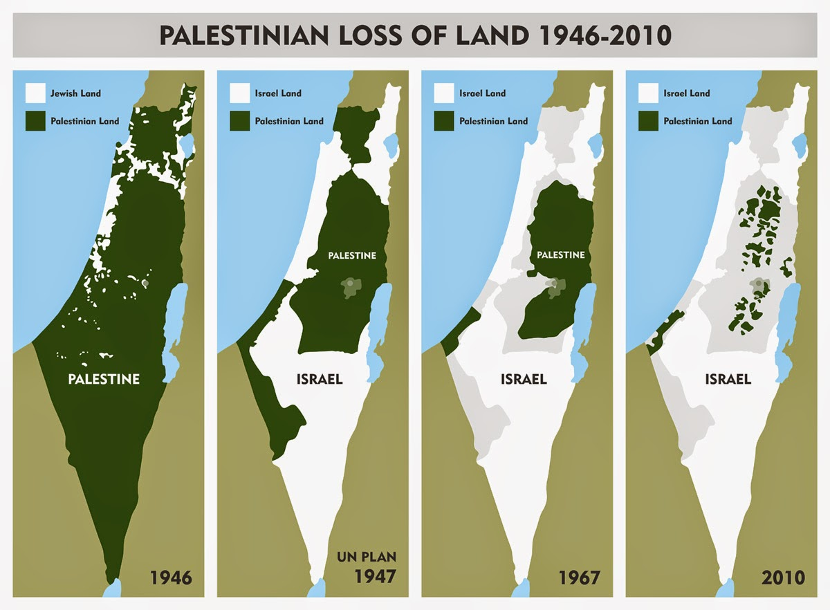 Palestinian loss of land: 1946-2010
