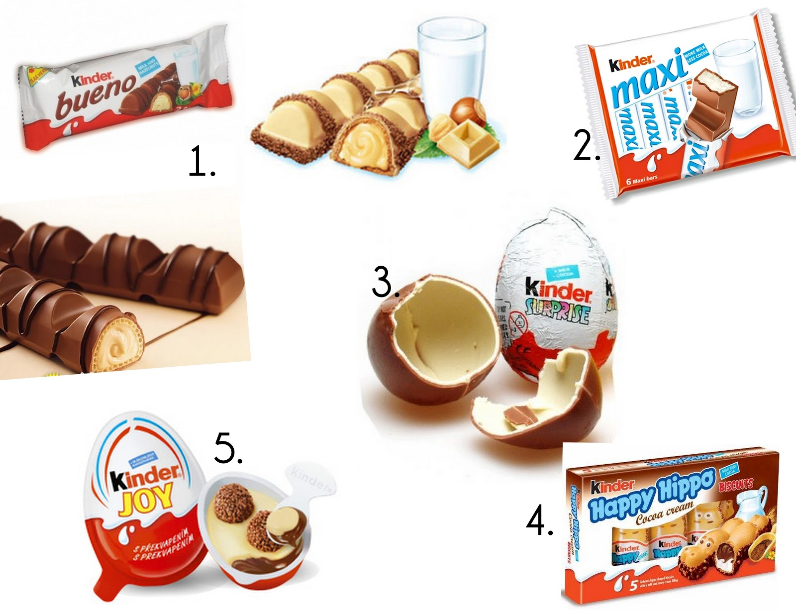 Know your kinder