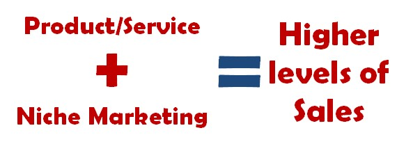 product and service marketing are highly related New product marketing companies simply don't understand the challenges product developers and inventors face unlike other new product marketing companies, we are able to market to the right audience through our analytic and highly effective services.