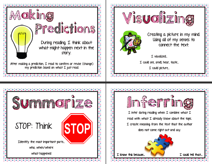 Questioning Reading Strategy Poster submited images.