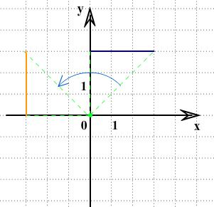 ответ ЗНО по математике поворот относительно точки О