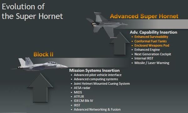 F-18 Super Hornet Super+Hornet+Evolution