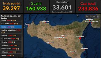 COVID-19 Italia - Monitoraggio 3 Giugno