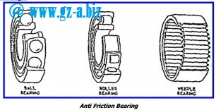 Anti friction bearing