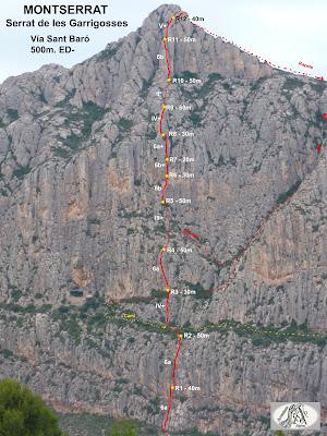 Serrat de les Garrigoses, Montserrat