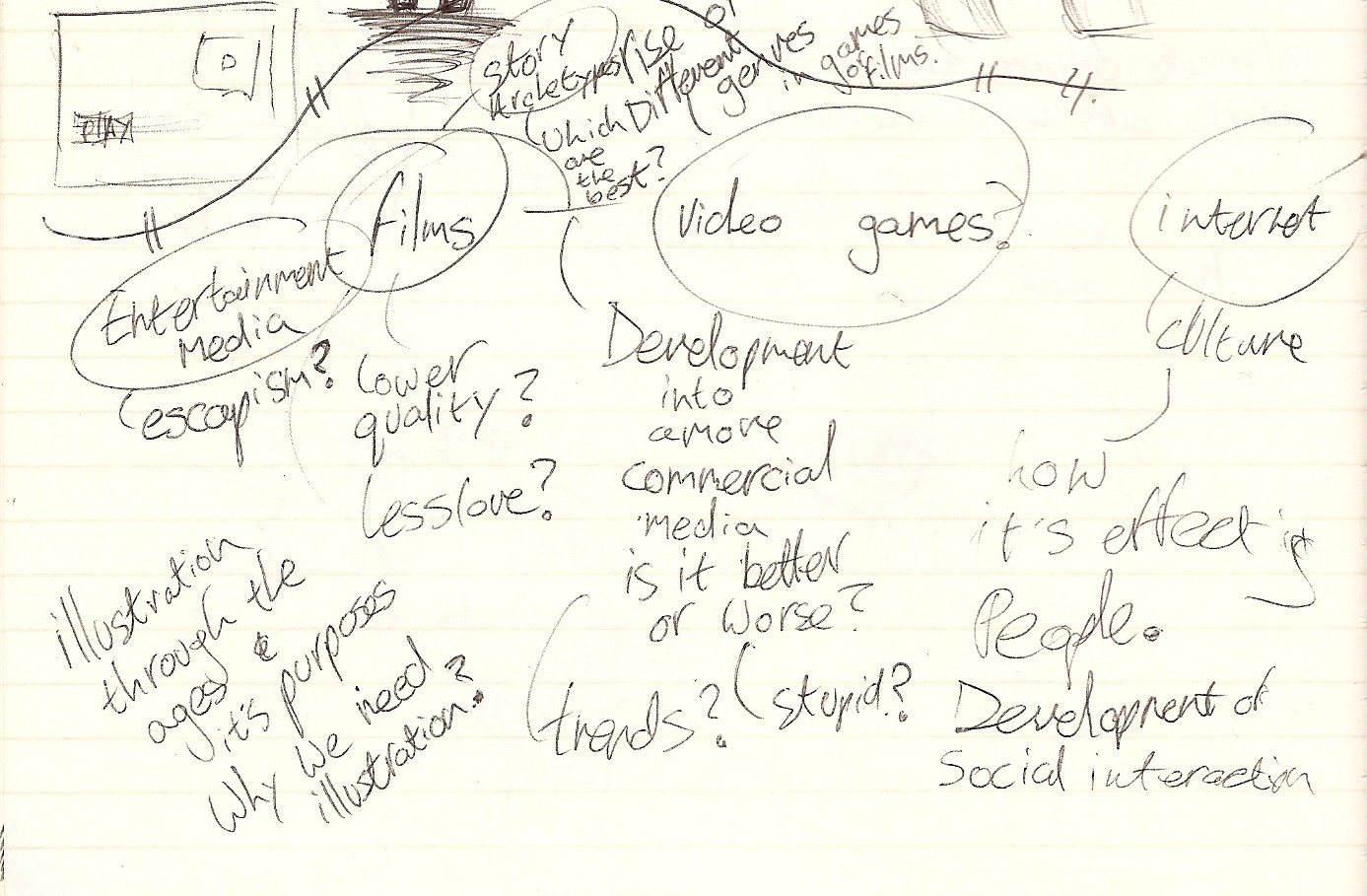 the pop culture worshipper essay writing notes here at the two mind maps i created when trying to finalise what i would write about ultimately deciding to focus on online culture of the internet and